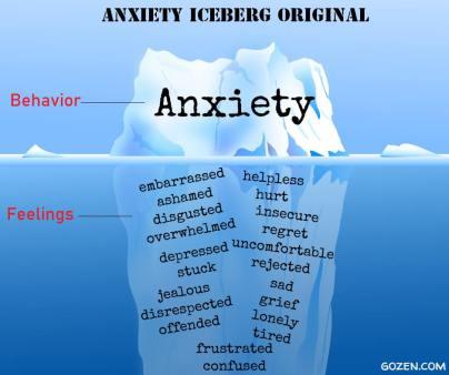 anxietyicebergORIGINAL